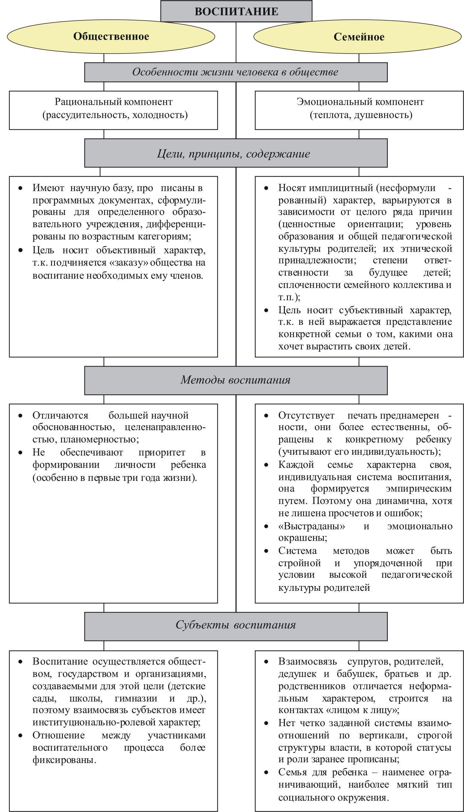 otnosheniya-mezhdu-chlenami-semi-bolkonskih